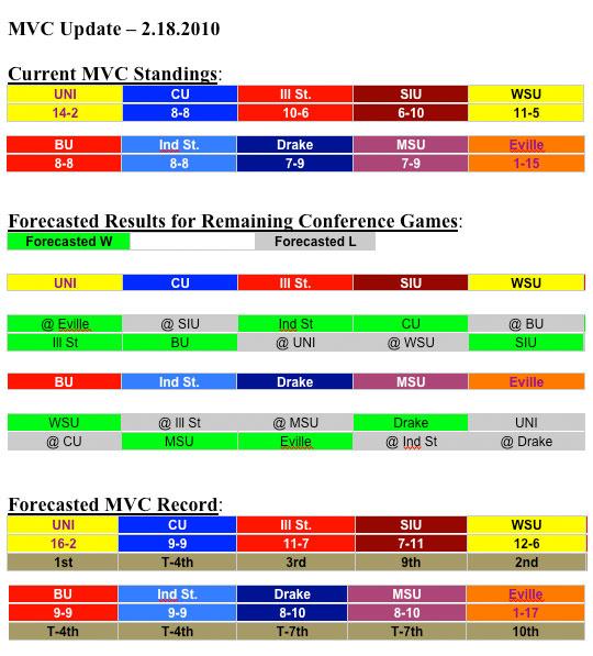 mvc-hoops-update(02-18-10)