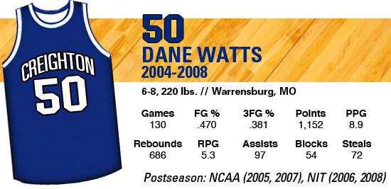 50-Watts