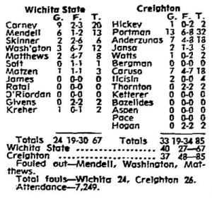 Creighton vs Wichita State (11-30-68 Box)